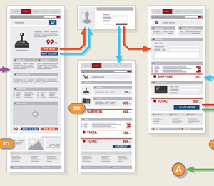 Website Information in Digital Taxonomy